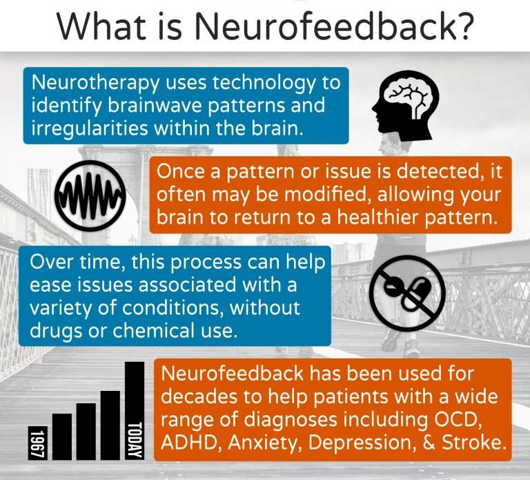NEUROFEEDBACK ARNI INSTITUT - Neurofeedback: Can it help improve YOUR recovery? - Stroke Exercise Training