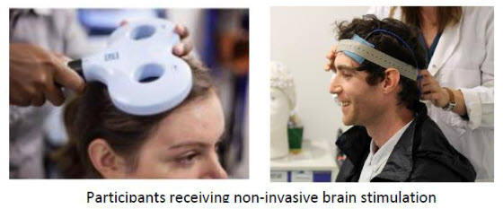 UCL RECAPS Study Non Invasive Brain Stimulation study ARNI Stroke Rehabilitation 1 - Could Brain Stimulation help your Arm after Stroke? - Stroke Exercise Training